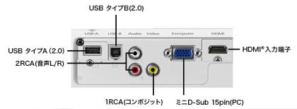 IAA0052